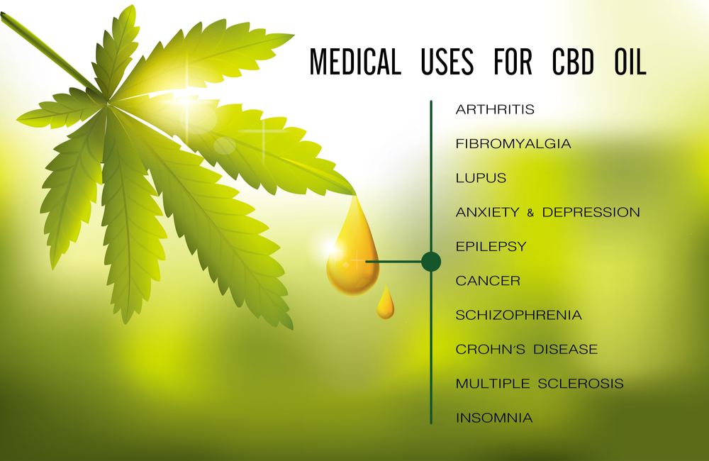 Medical Benefits of Cannabis oil